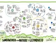 Expertmeeting-samenwerken-aan-natuurengezondheid_Alles_Is_Gezondheid-1024x519